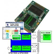Mini PCIe 30KLE Fpga I/O processor