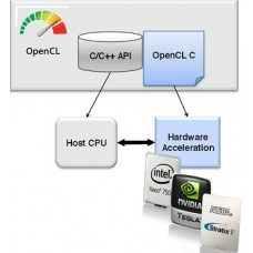 OpenCL Training