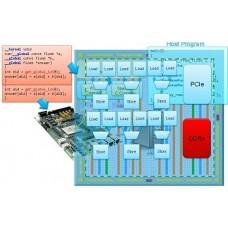 Optimizing OpenCL Training